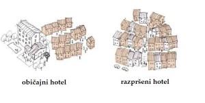 Razpršeni hotel