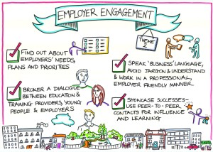 young-people_engaging_employer_poster