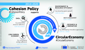 circular_economy2014_2020