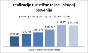 tt realizacija skupaj Slovenija