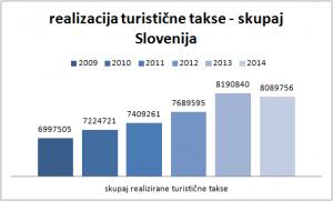tt realizacija skupaj Slovenija, popravek